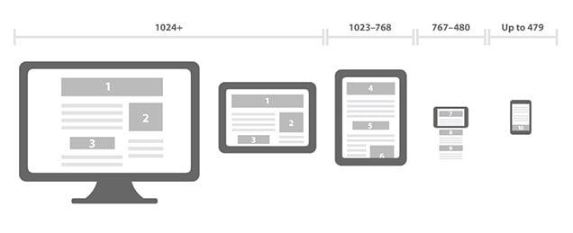 ux-ui עיצוב ממשק משתמש לאפליקציות